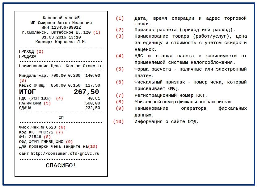Образец кассового чека в 2017 году - новые реквизиты